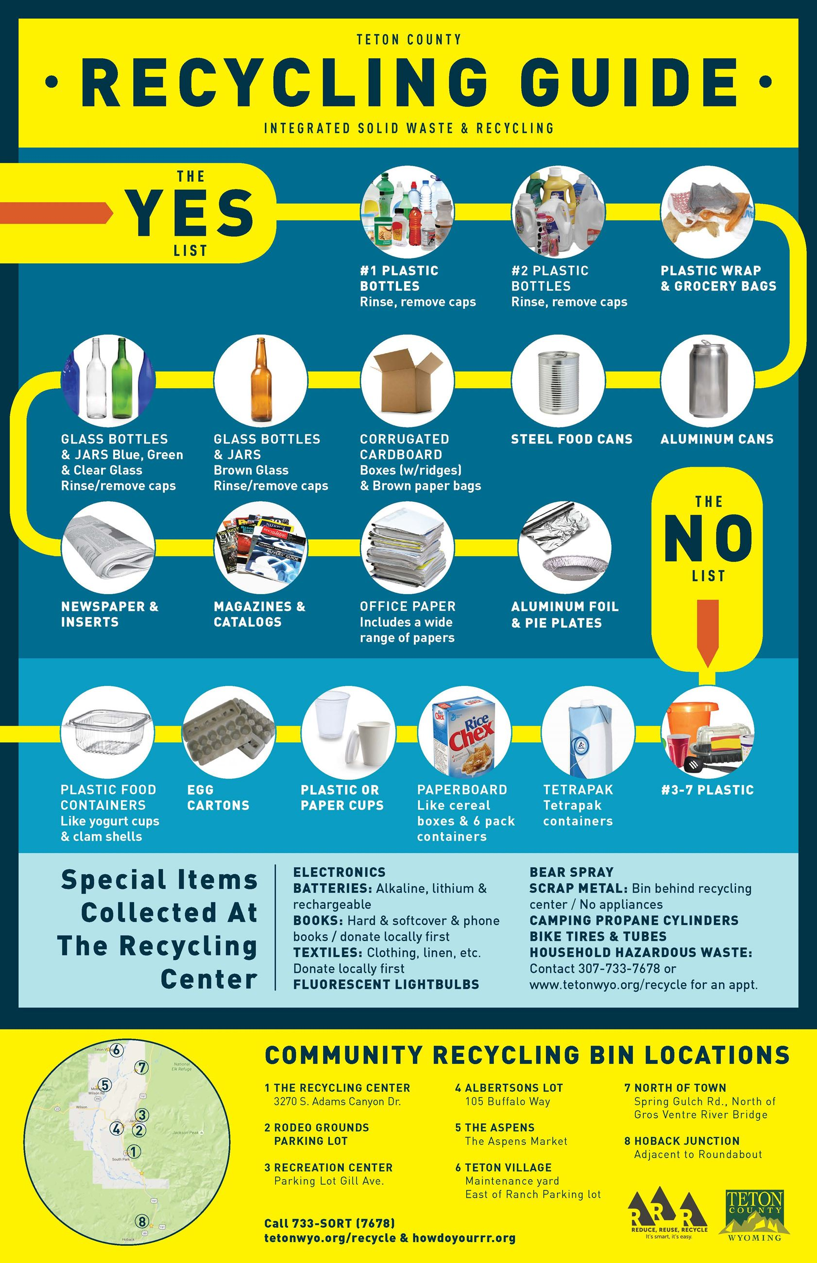 Recycling Guide chart